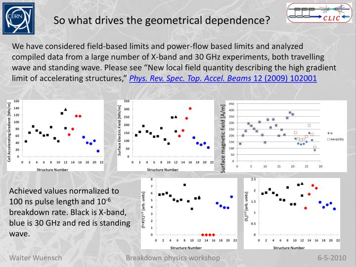 So what drives the geometrical dependence?