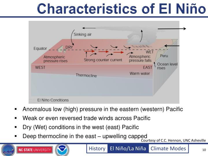 Characteristics of El Ni