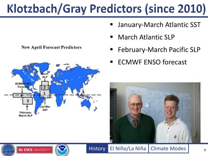 Klotzbach/Gray Predictors (since 2010)