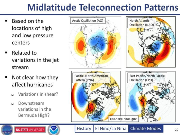 Midlatitude Teleconnection Patterns