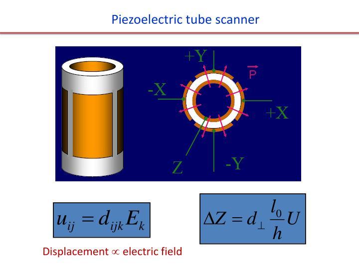 Piezoelectric tube scanner