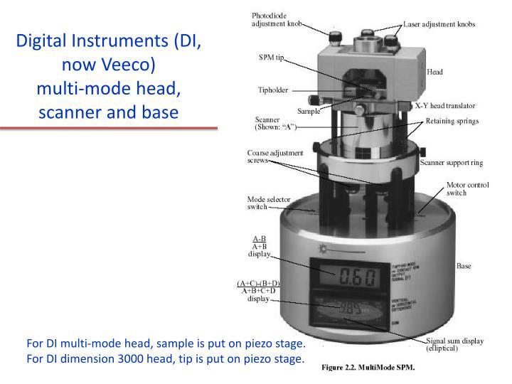 Digital Instruments (DI, now