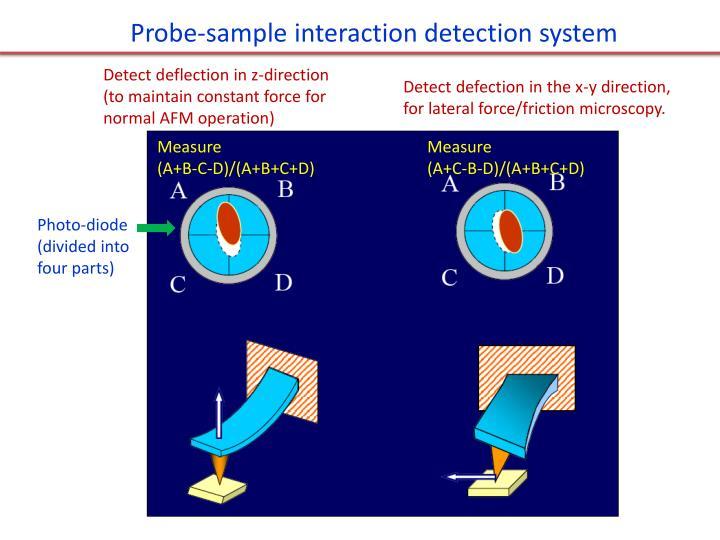 Probe-sample