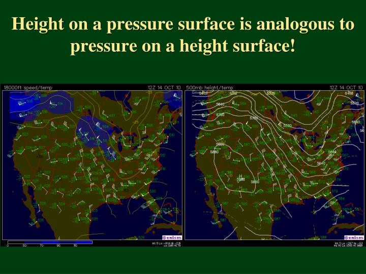 Height on a pressure surface is analogous to pressure on a height surface!