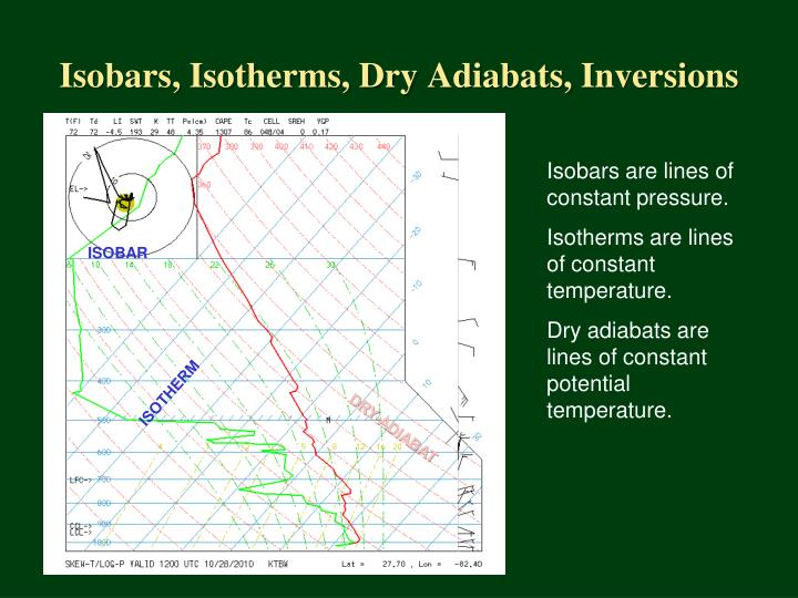 Isobars, Isotherms, Dry