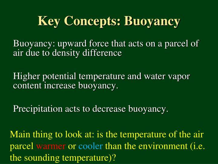 Key Concepts: Buoyancy