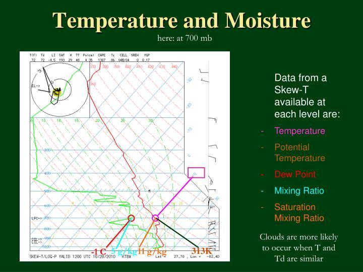 Temperature and Moisture