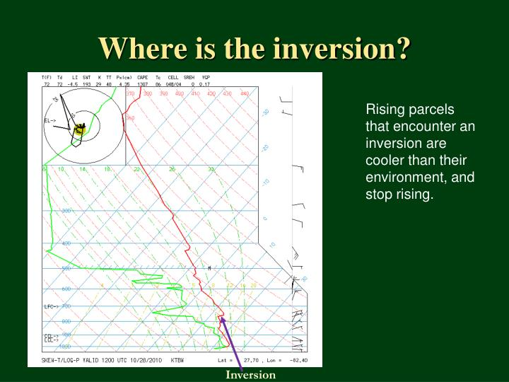 Where is the inversion?