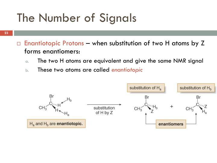 The Number of Signals