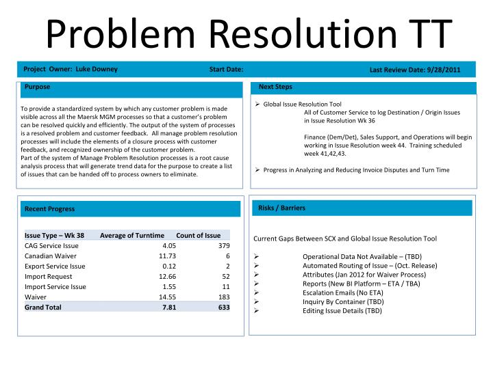 Problem Resolution TT