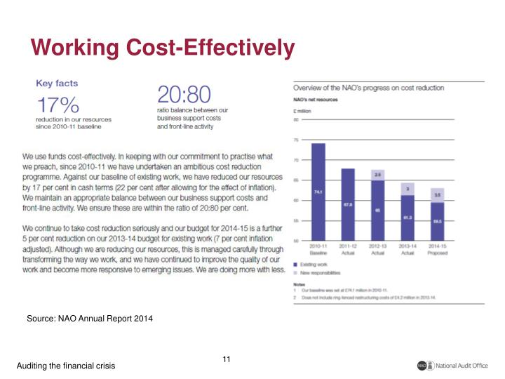 Working Cost-Effectively