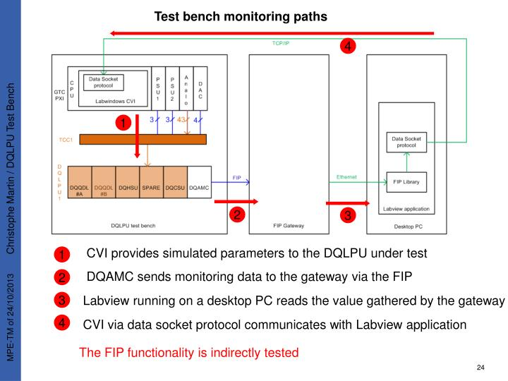 Test bench monitoring paths
