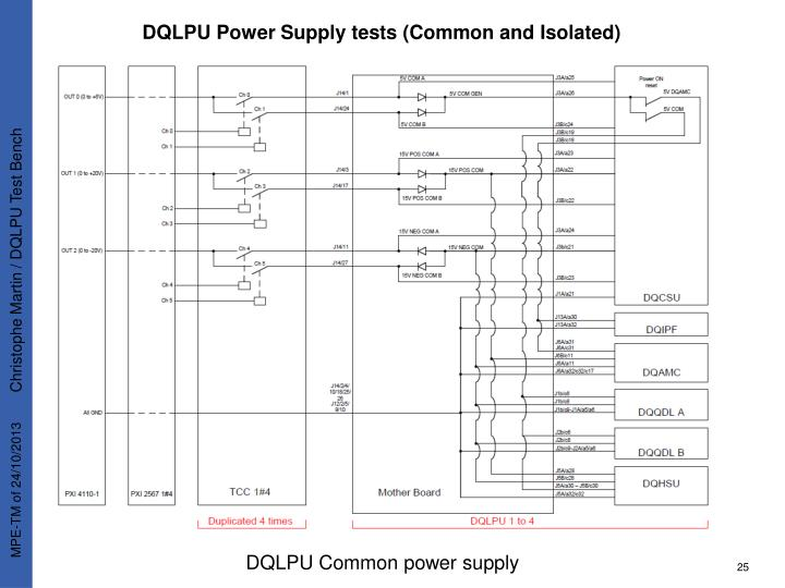 DQLPU Power Supply tests (Common and Isolated)