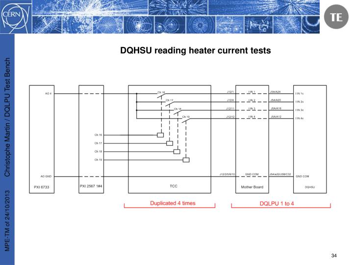 DQHSU reading heater current tests