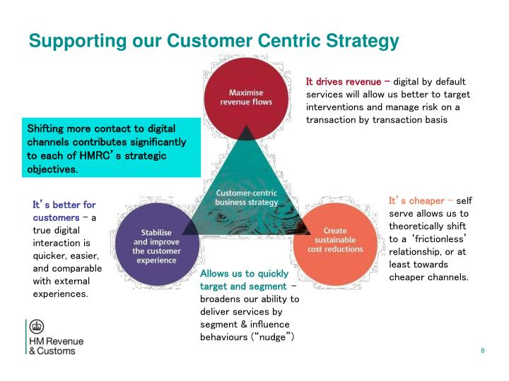Supporting our Customer Centric Strategy