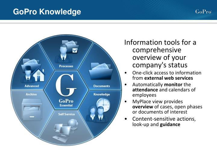 GoPro Knowledge