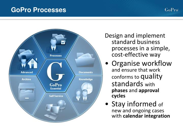 GoPro Processes