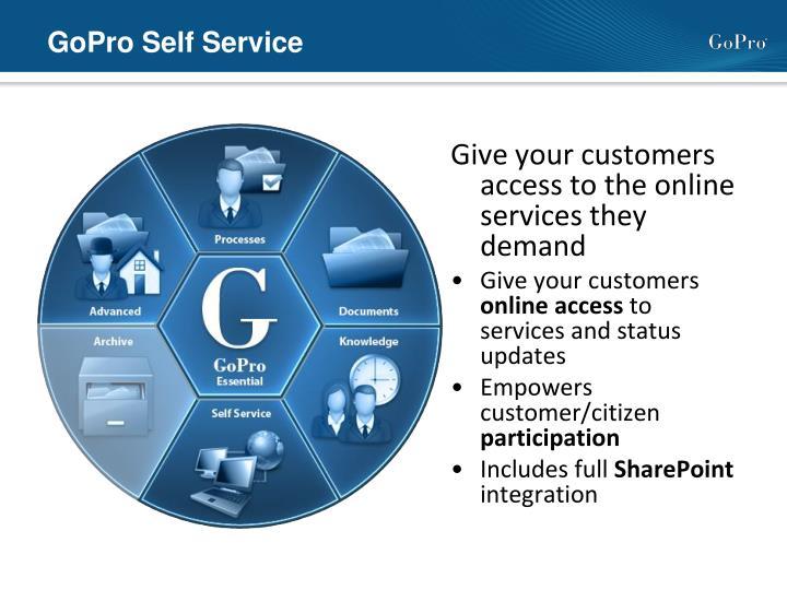 GoPro Self Service