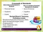 crosswalk of standards