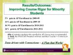 results outcomes improving course rigor for minority students