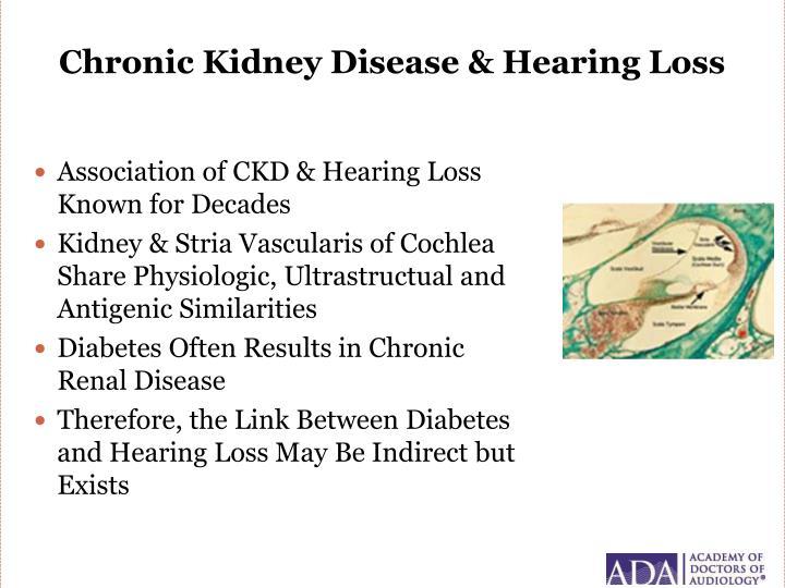 Chronic Kidney Disease & Hearing Loss