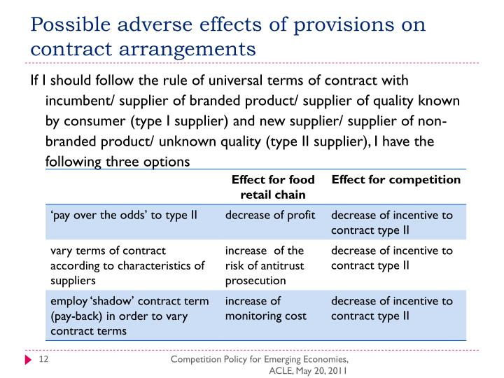 Possible adverse effects of provisions on contract arrangements