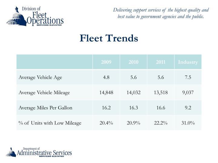 Fleet Trends