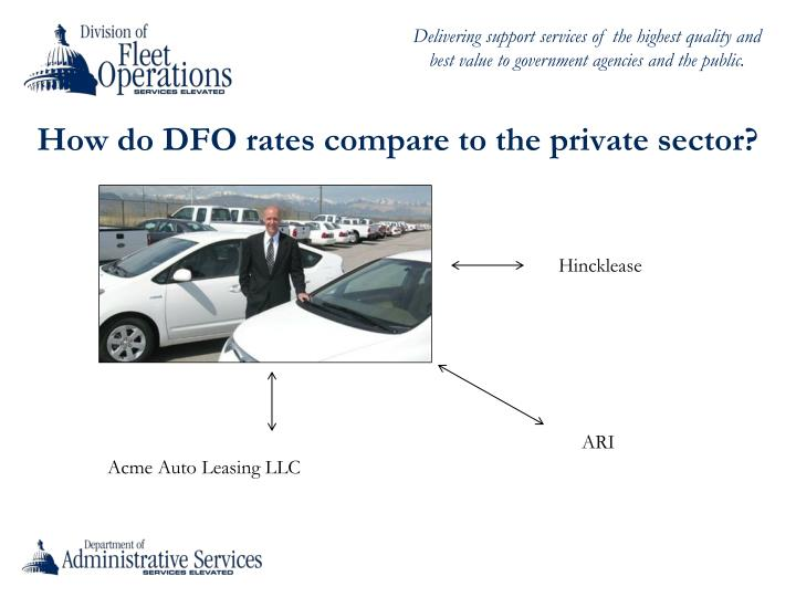 How do DFO rates compare to the private sector?