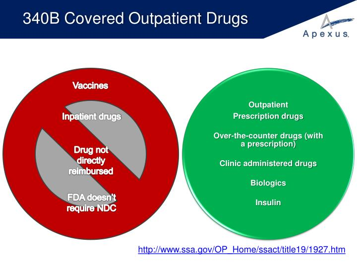 Ppt The 340b Prime Vendor Program Supporting All 340b