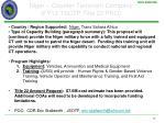 niger counter terrorism company fy12 tsctp title 22 pko