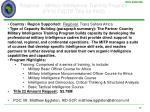 regional military intelligence training program fy12 tsctp title 22 pko