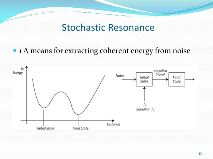 Stochastic Resonance