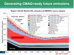 generating cmaq ready future emissions