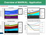 overview of markal application1