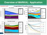 overview of markal application2