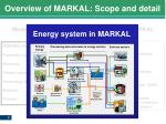 overview of markal scope and detail