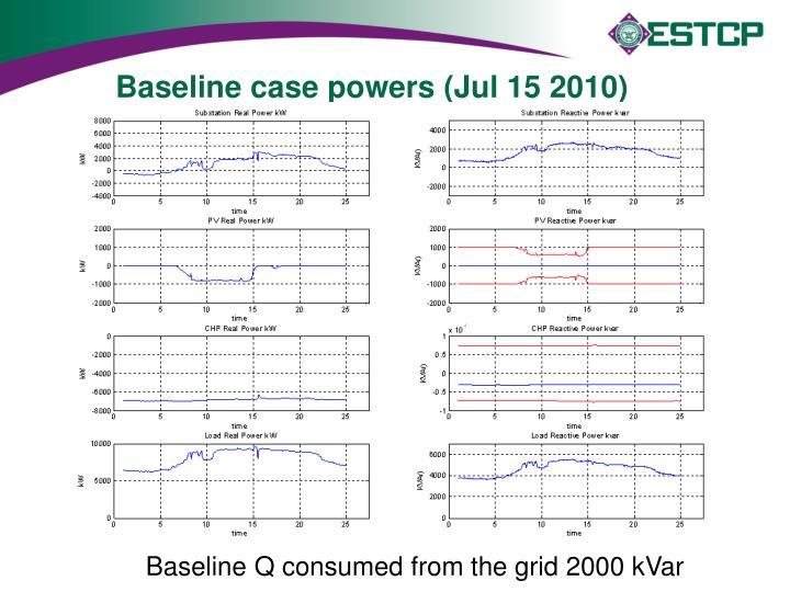 Baseline case powers (Jul 15 2010)