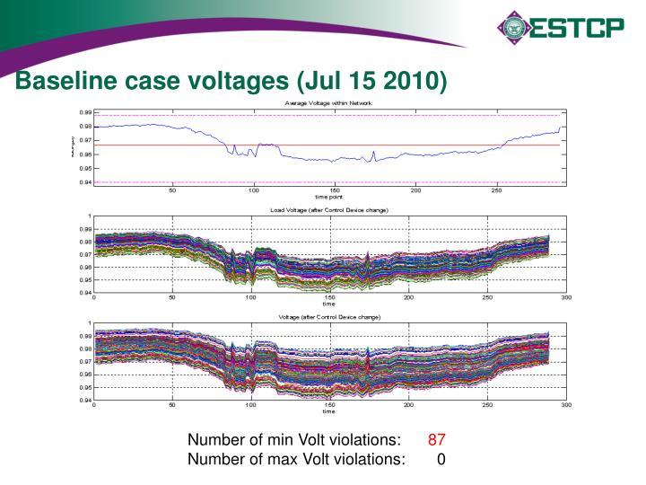 Baseline case voltages (Jul 15 2010)