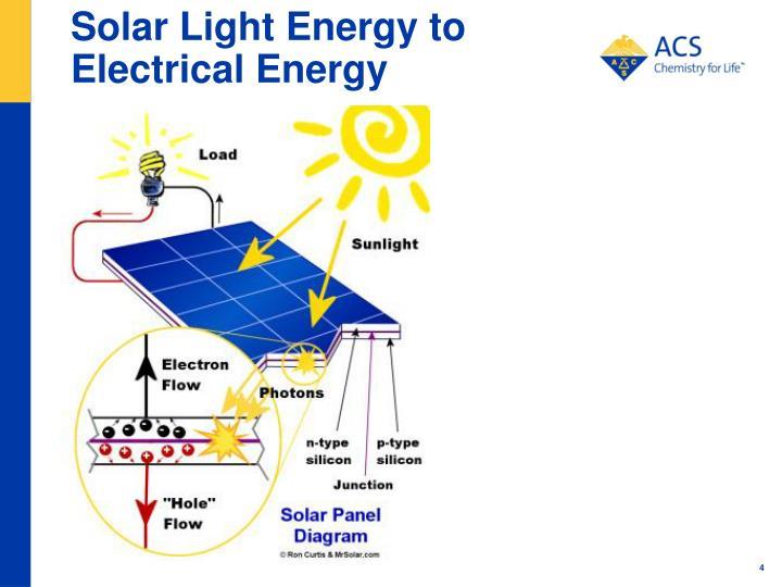 Solar Light Energy to Electrical Energy