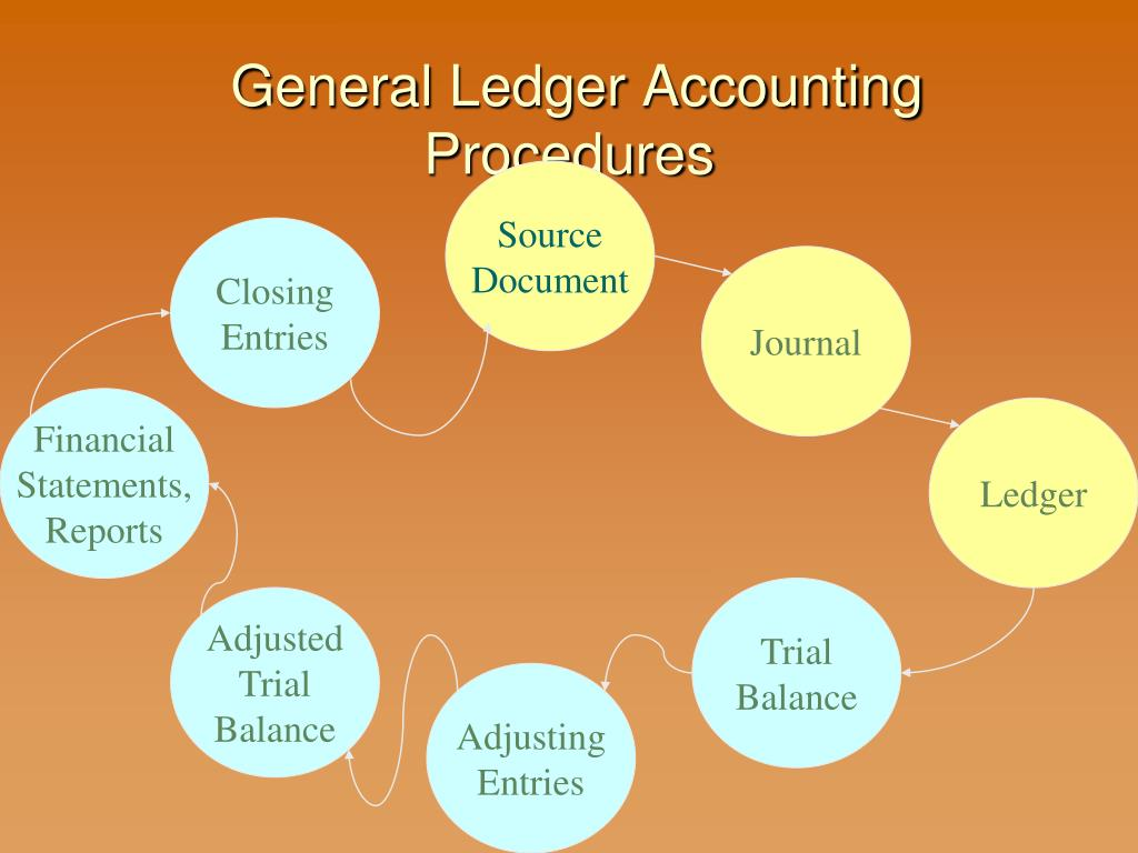 ppt general ledger accounting procedures powerpoint presentation
