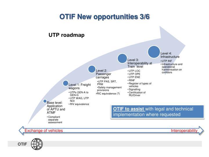 OTIF New opportunities 3/6