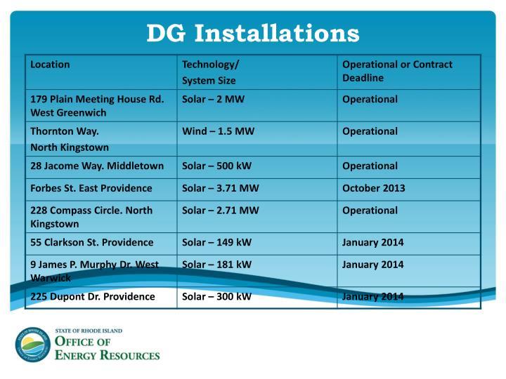 DG Installations