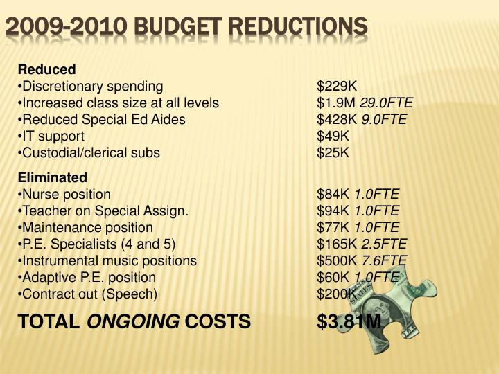 2009-2010 Budget Reductions