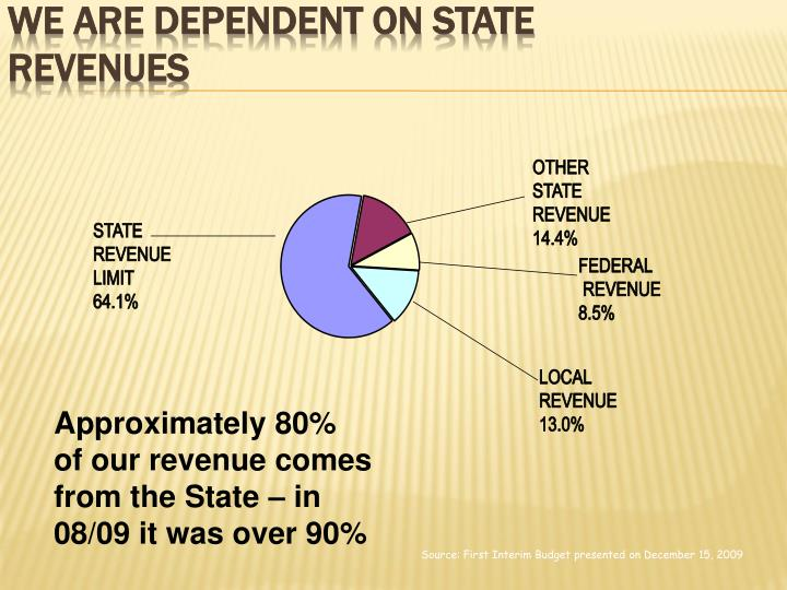WE ARE DEPENDENT ON STATE REVENUES