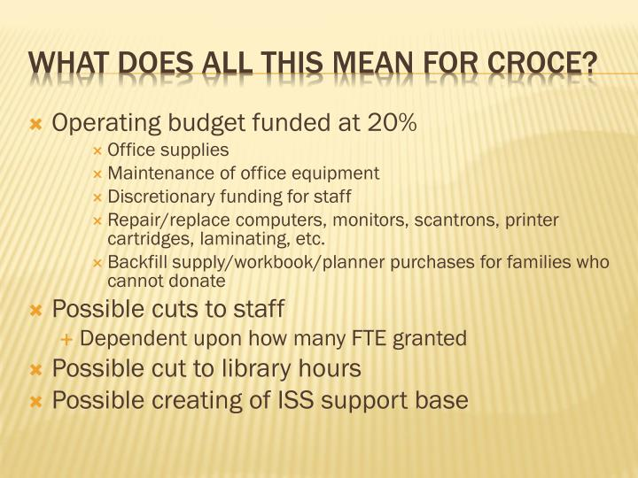 Operating budget funded at 20%