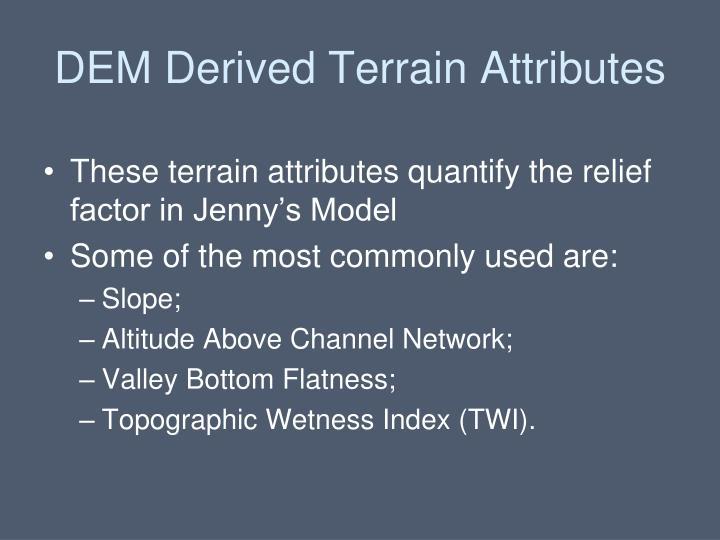 DEM Derived Terrain Attributes