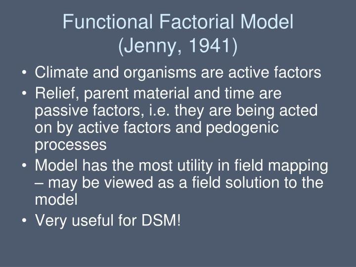 Functional Factorial Model