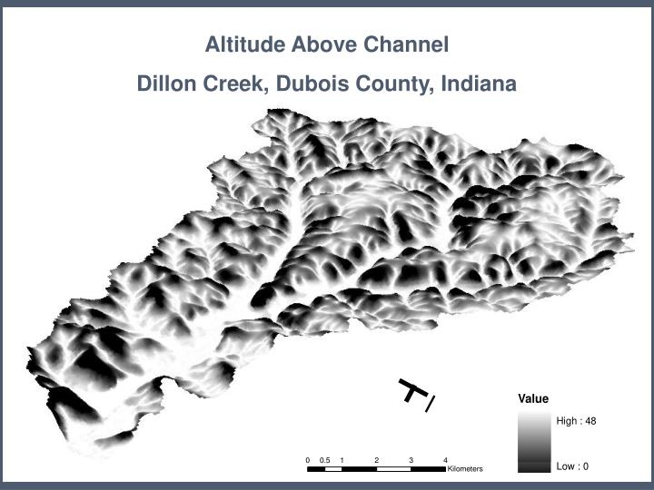 Altitude Above Channel