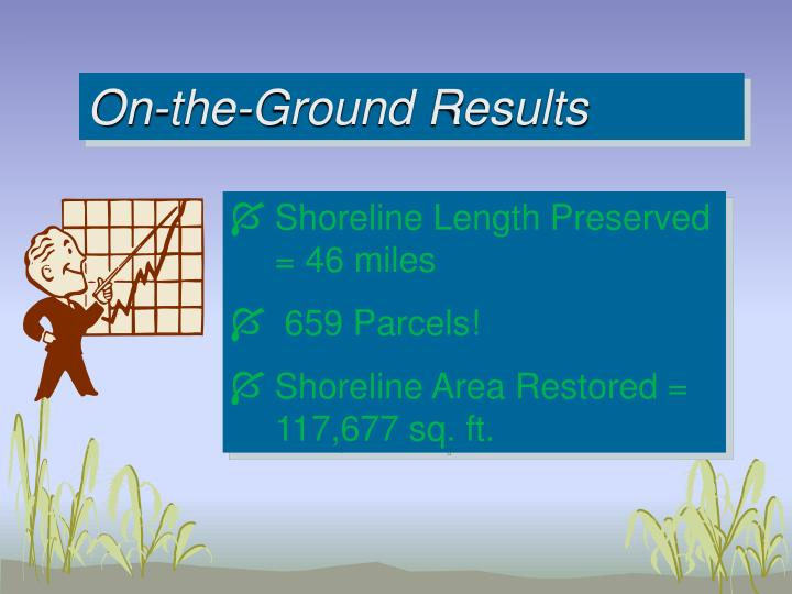On-the-Ground Results
