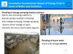 cumulative humanitarian impact of energy crisis in terms of water and sanitation1